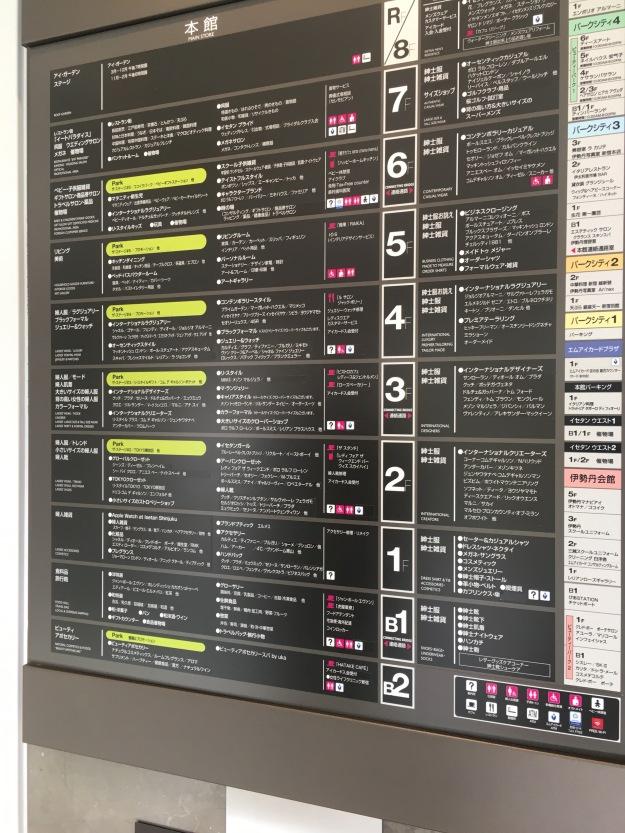 Elevator directory at Isetan
